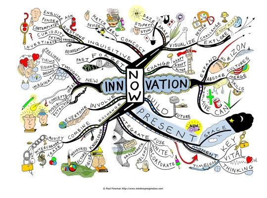 innovation Mind Map by Paul Foreman